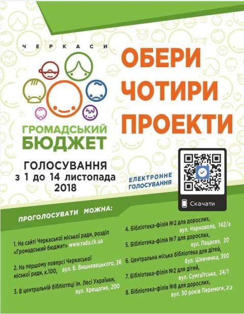 Сьогодні в Черкасах стартує голосування за проекти громадського бюджету