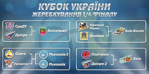 «Черкаські Мавпи» дізналися потенційних суперників у 1/4 фіналу Кубка України
