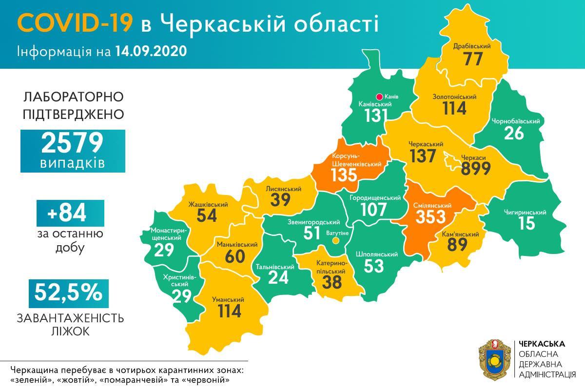 Карта поширення СOVID-19 на Черкащині