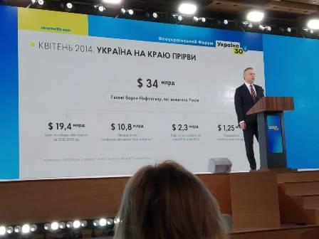 «Україна 30»: представники Черкаської ОДА взяли участь в обговоренні тарифної політики