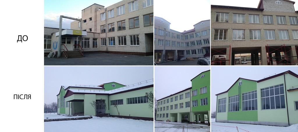 На Черкащині в 2020 році реалізували 5 проектів із будівництва та реконструкції шкіл