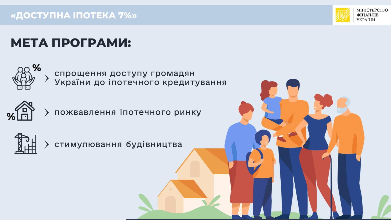 «Доступна іпотека 7%»