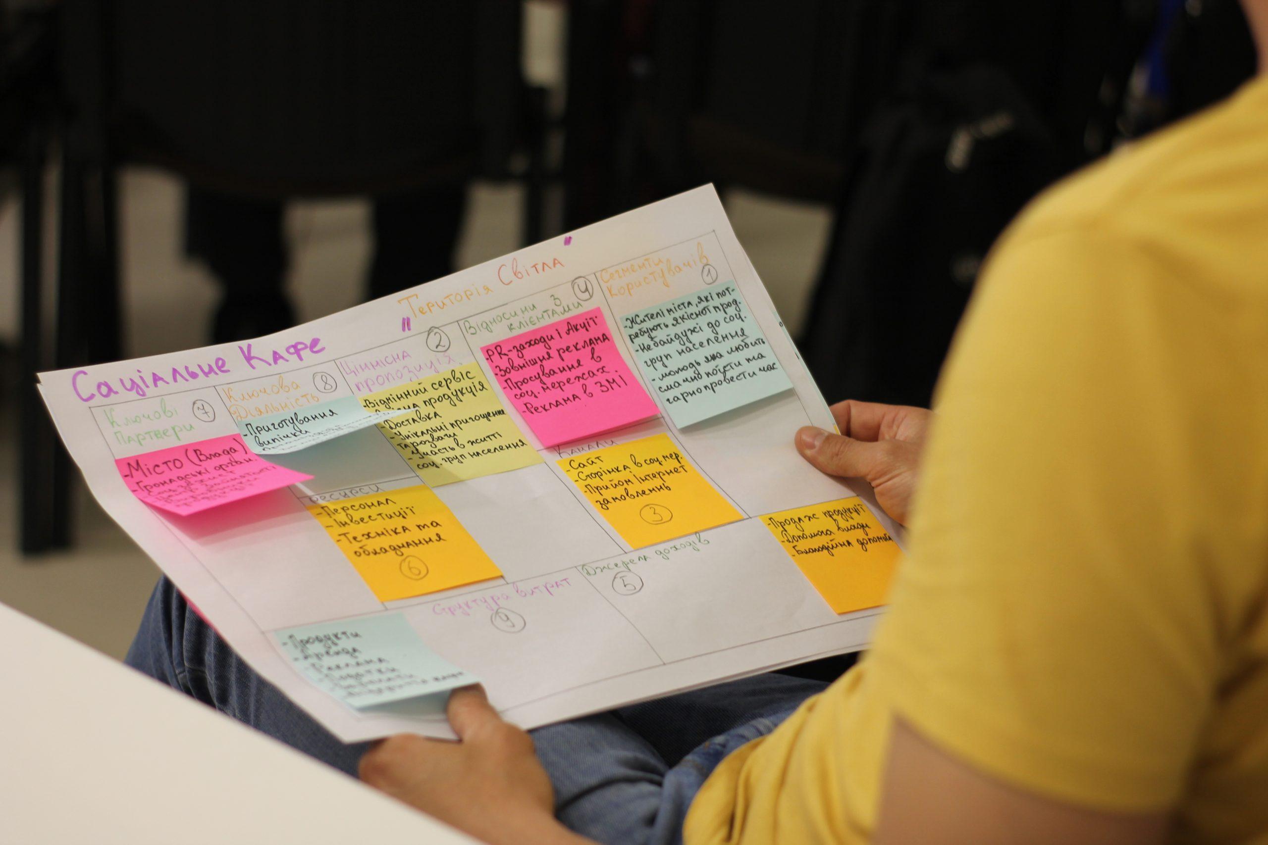 Учасники курсу з підприємництва в Черкасах захистили бізнес-плани (ФОТО)