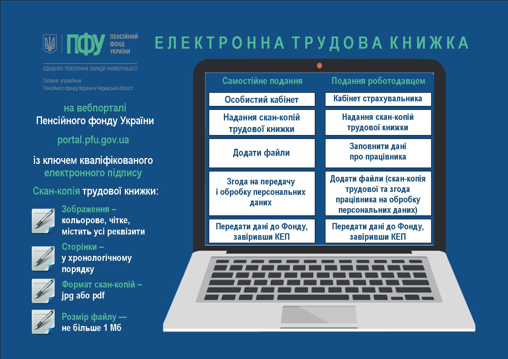 Закон про електронні трудові книжки набуває чинності з 10 червня