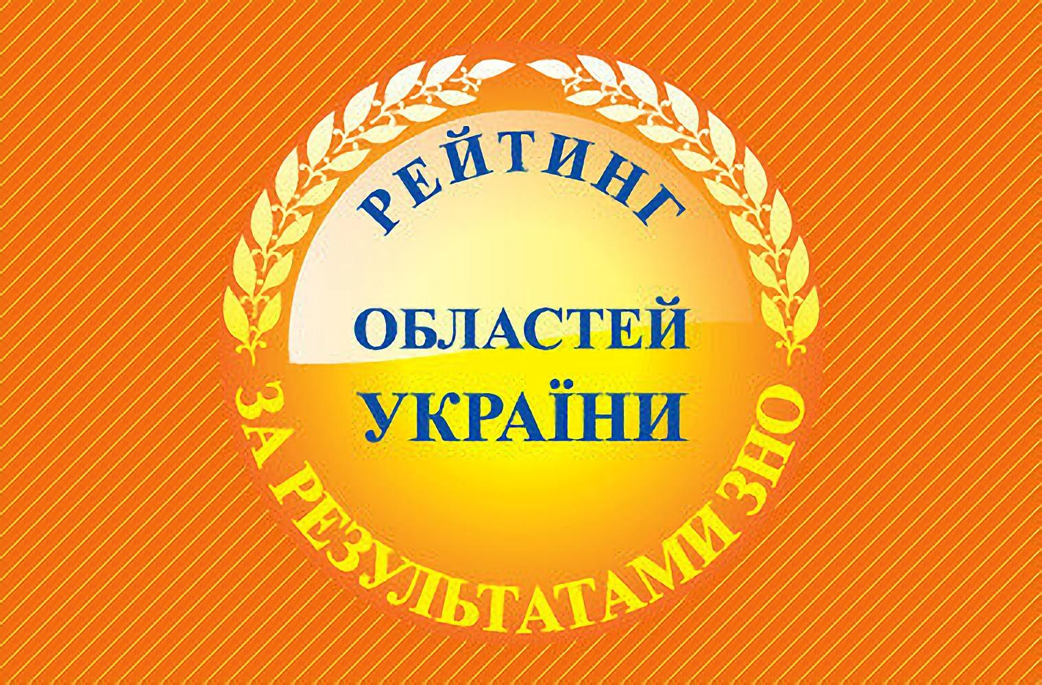 Черкащина – десята в освітньому рейтингу України