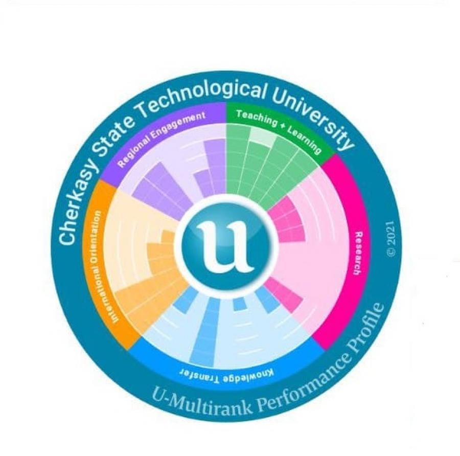 У рейтингу U-Multirank 2021 ЧДТУ посів 18 місце